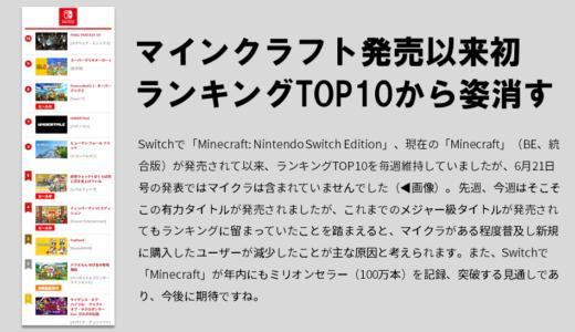マイクラがSwitchのソフトダウンロード数ランキングで初めてトップ10を下回る